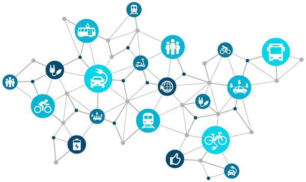 Electromobility Technology