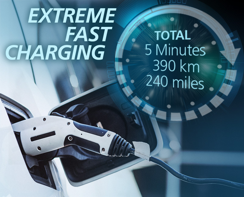 Fast Charging Car